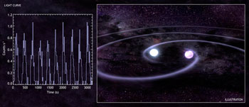 55 Cancri Binaria Cáncer
