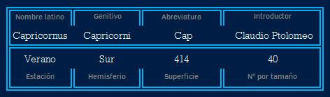 Datos-Capricornio