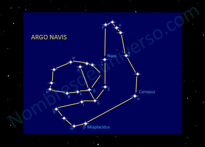 Diseño original constelación Aries
