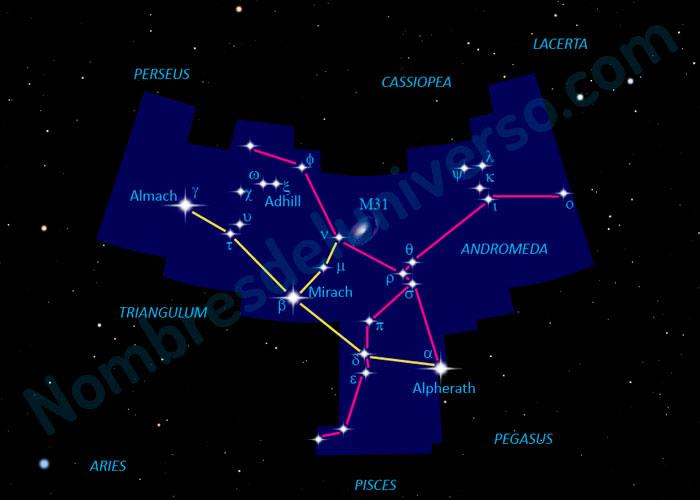 El diseño original de la constelación Andromeda