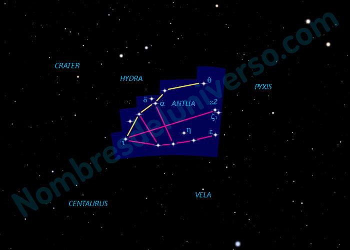 El diseño original de la constelación Antlia