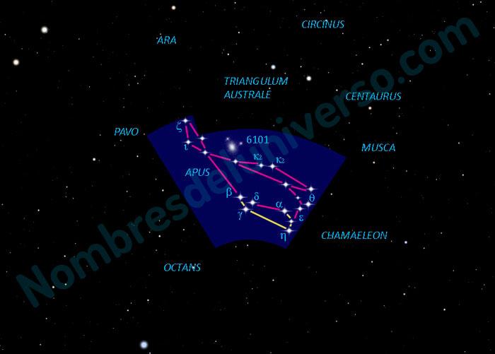 El diseño original de la constelación Apus