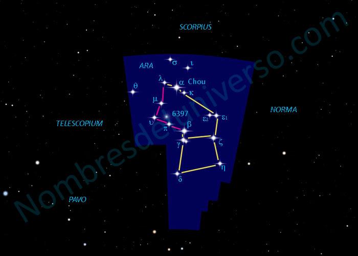 diseño original constelación Ara