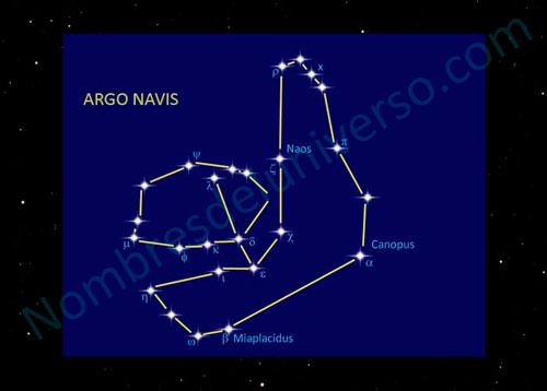 Diseño original de la constelación Argo Navis