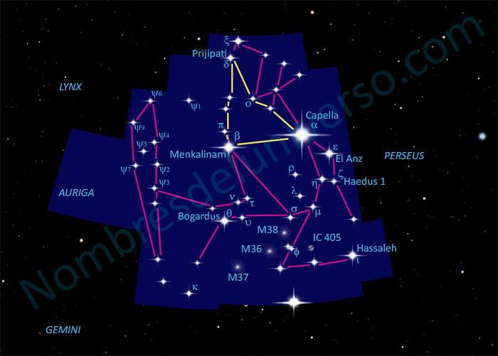 Diseño original constelación Auriga