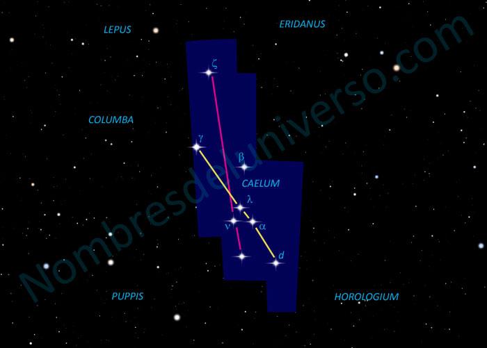 Diseño original constelación Caelum