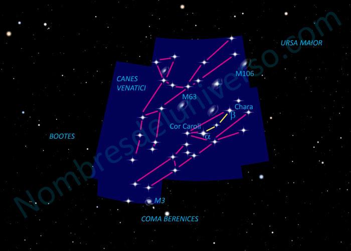 Diseño original constelación Canes Venatici