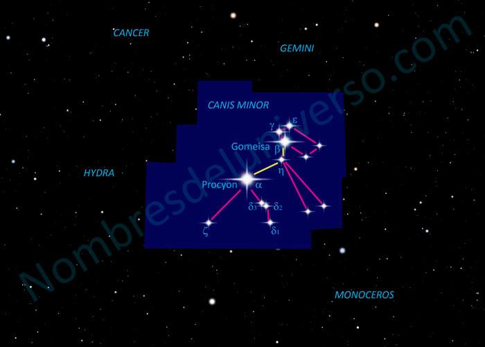 Diseño original de la constelación Canis Minor