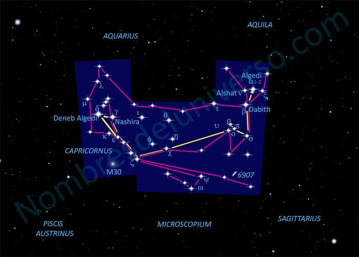 Diseño original de la constelación Capricornus