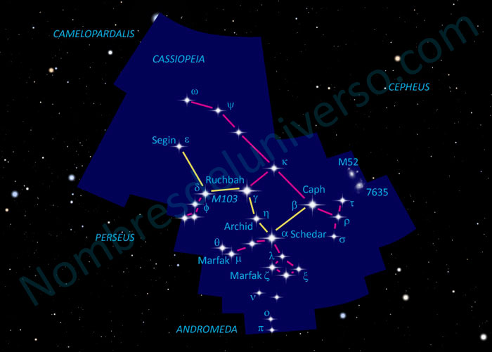 Diseño original de la constelación Cassiopeia