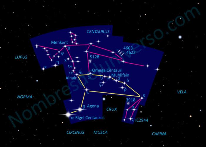 Diseño original de la constelación Centaurus