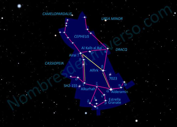 Diseño original de la constelación Cepheus