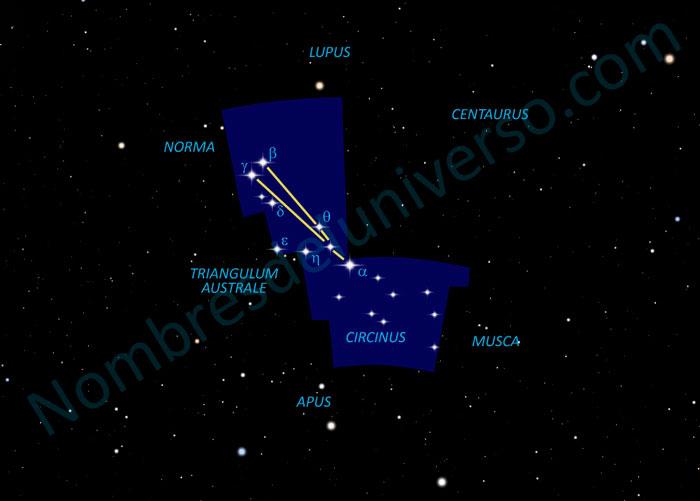 Diseño original de la constelación Circinus