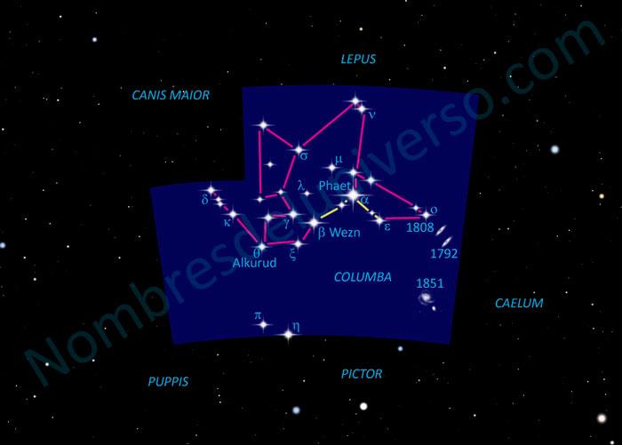 Diseño original de la constelación Columba