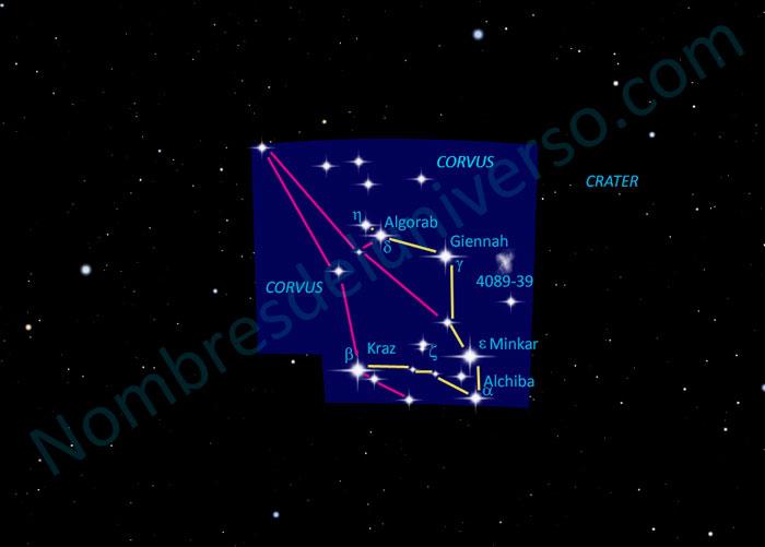 Diseño original de la constelación Corvus