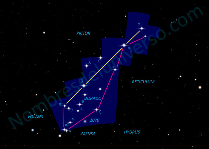 Diseño original de la constelación Doradus