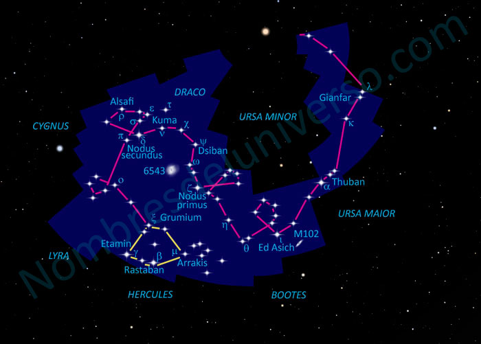 Diseño original de la constelación Draco