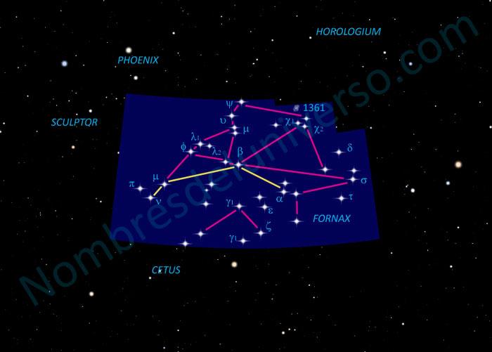 Diseño original de la constelación Fornax