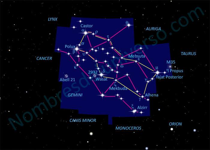 Diseño original de la constelación Gemini