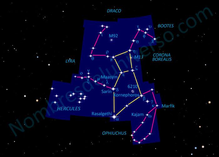 Diseño original de la constelación Hercules