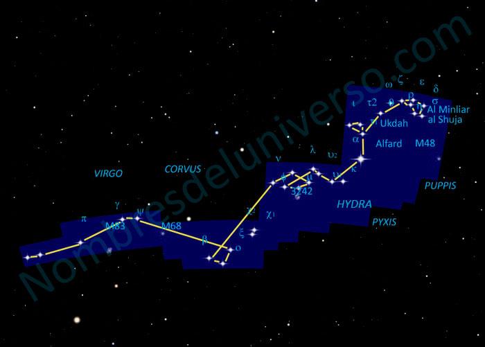 Diseño original de la constelación Hydra