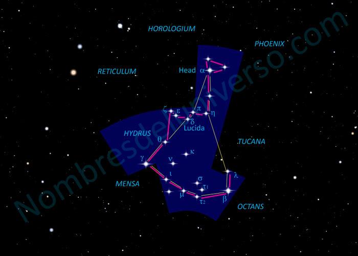 Diseño original de la constelación Hydrus