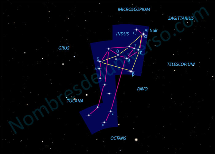 Diseño original de la constelación Indus