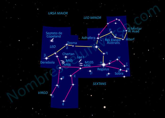 Diseño original de la constelación Leo