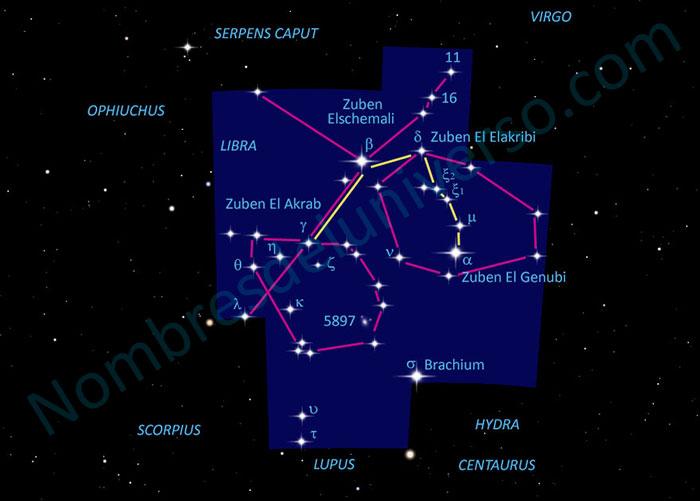 Diseño original de la constelación Libra