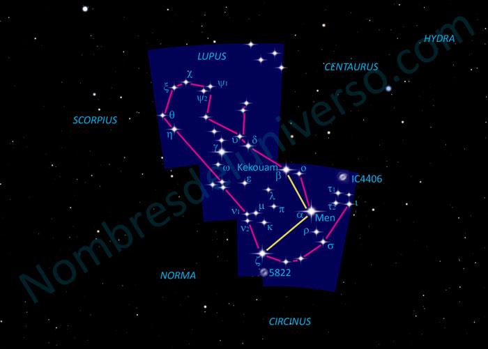Diseño original de la constelación Lupus
