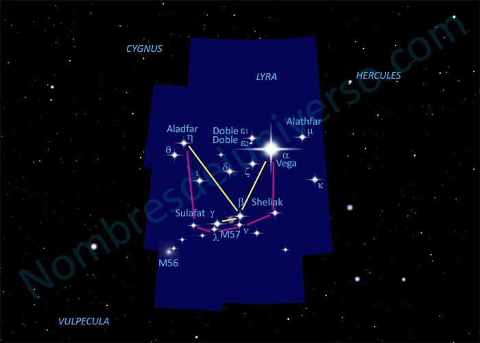 Diseño original de la constelación Lyra