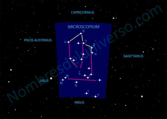 Diseño original de la constelación Microscopium