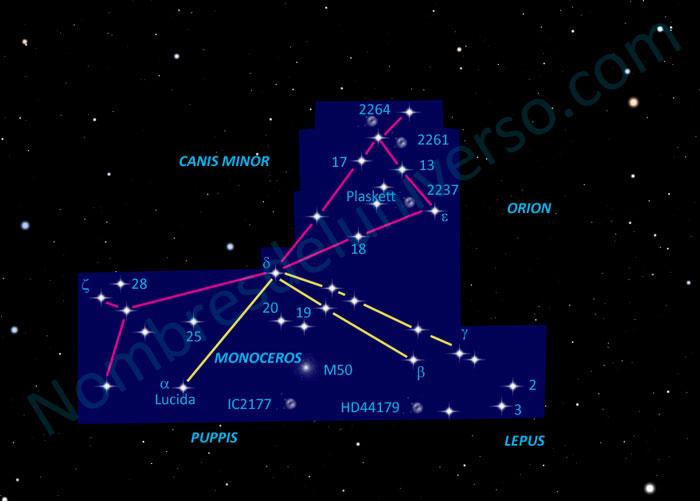 Diseño original de la constelación Monoceros