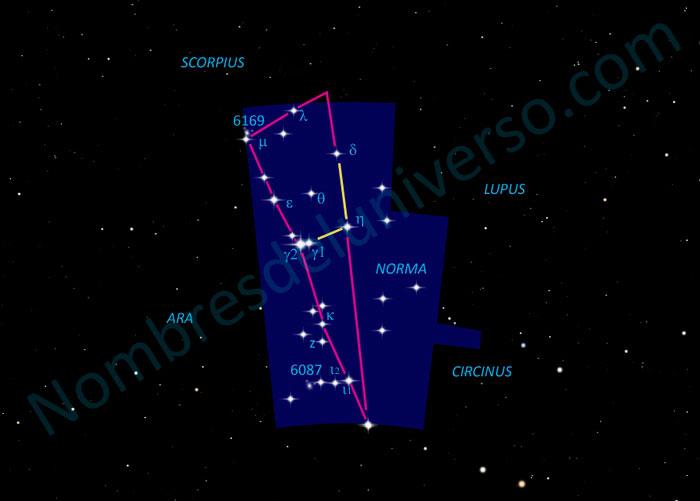 Diseño original de la constelación Norma