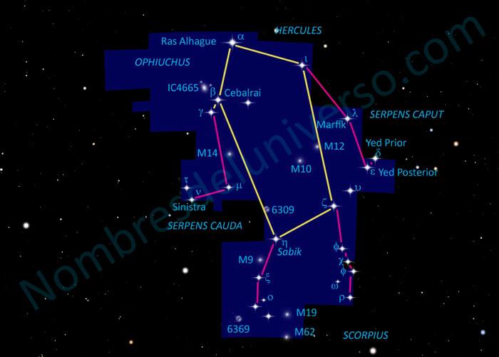 Diseño original de la constelación Ophiuchus