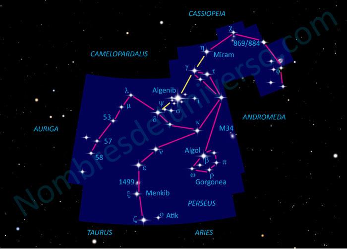 Diseño original de la constelación Perseus