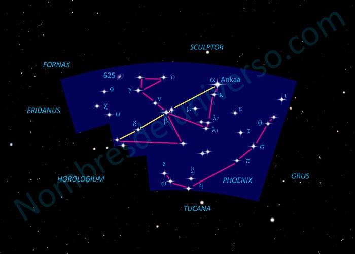 Diseño original de la constelación Phoenix
