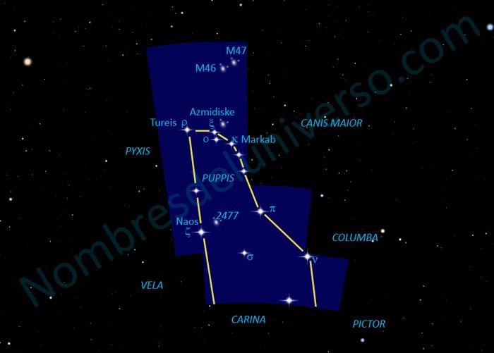Diseño original de la constelación Puppis