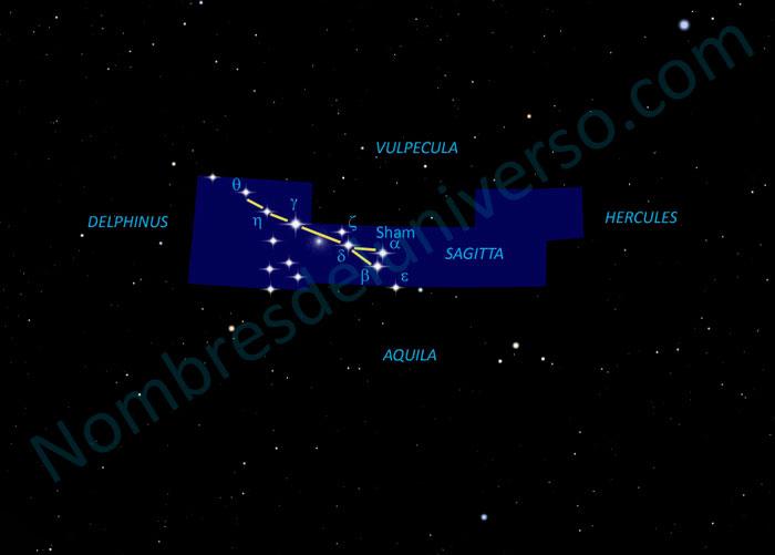 Diseño original de la constelación Sagitta