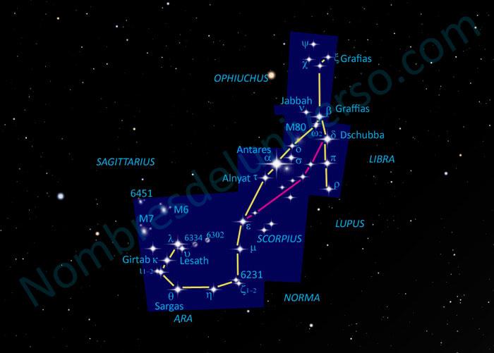 Diseño original de la constelación Scorpius