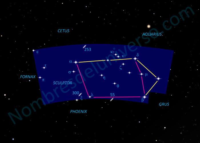 Diseño original de la constelación Sculptor