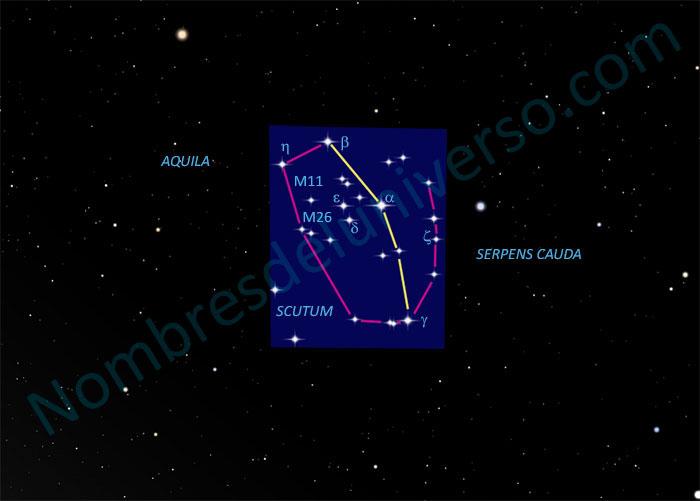 Diseño original de la constelación Scutum