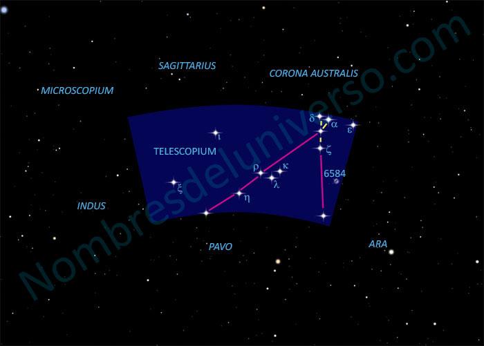 Diseño original de la constelación Telescopium