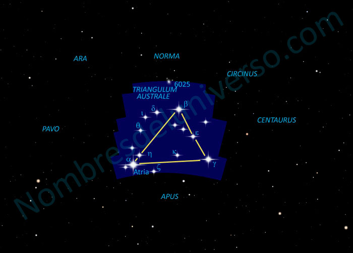 Diseño original de la constelación Triangulum australe