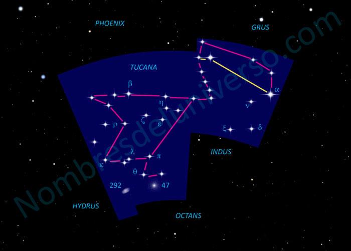 Diseño original de la constelación Tucana