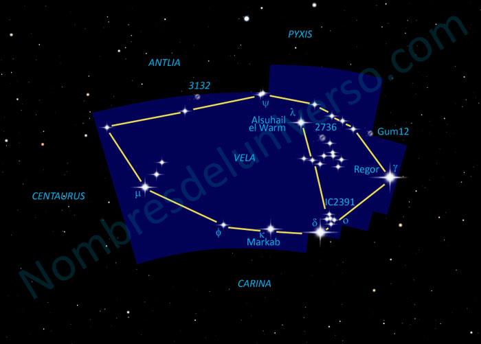 Diseño original de la constelación Vela