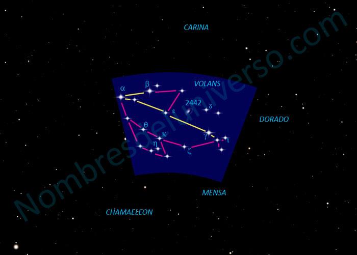 Diseño original de la constelación Volans