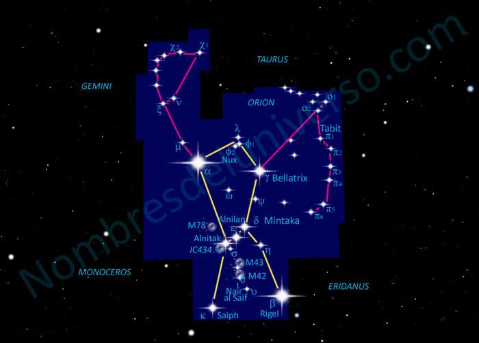 Diseño original de la constelación Orion